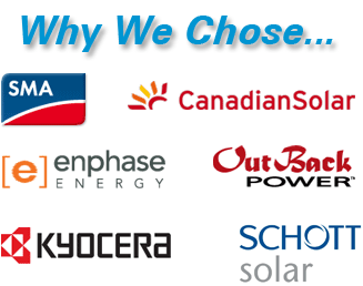 Solar Panel Manufacturers | Solar Systems Philippines